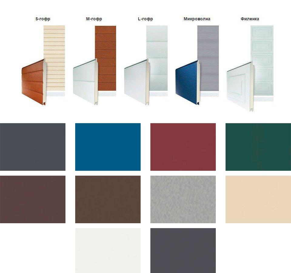 Варианты панелей стандартные цвета Alutech