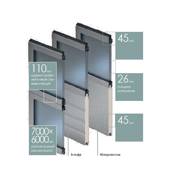 Вид панелей и профиля в панорамных воротах AluPro