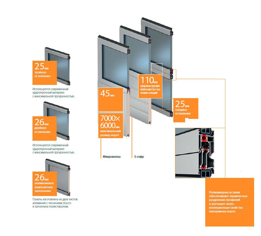 Варианты окон и профиль окна для серии AluTherm