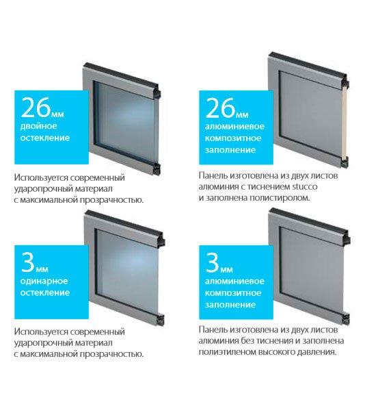 Варианты установки оконных панелей для ворот серии ProPlus